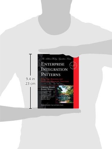 Enterprise Integration Patterns Designing Building And Deploying Messaging Solutions Ebook