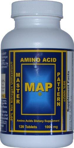 Master Amino Acid Pattern MAP product image