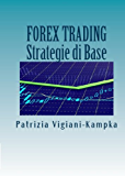 Forex Trading Strategie di Base