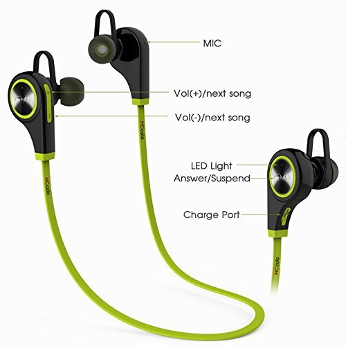 HCcolo Gym Headphones