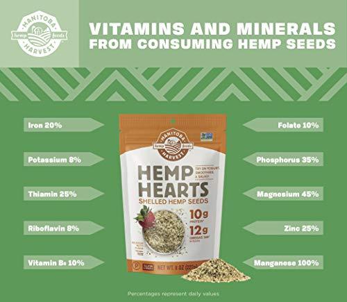 Manitoba Harvest Hemp Hearts Shelled Hemp Seeds, 16oz; 10g Plant-Based Protein & 12g Omegas per Serving, Whole 30 Approved, Vegan, Keto, Paleo, Non-GMO, Gluten Free 3