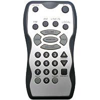 IST Handheld Remote (IREMOTE)