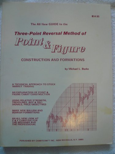 All New Guide to the Three-Point Reversal Method - Three Point Reversal