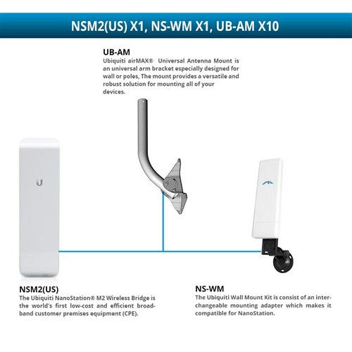 Ubiquiti NSM2(US) NanoStation M2 Wireless Bridge with NS-WM Wall Mount Kit and UB-AM 10pk Ubiquiti Antenna ()