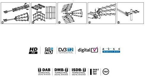 GSC Antena TV de Exterior TDT 29 Elementos 002603320: Amazon ...