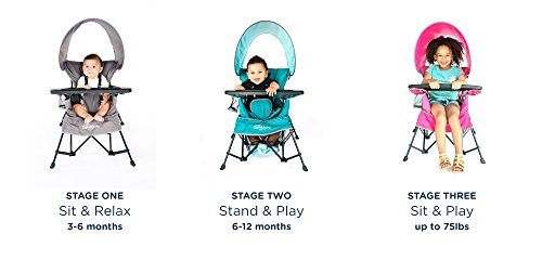 41dVh2Q0b5L - Baby Delight Go With Me Chair | Indoor/Outdoor Chair with Sun Canopy | Teal | Portable Chair converts to 3 child growth stages: Sitting, Standing and Big Kid | 3 Months to 75 lbs | Weather Resistant