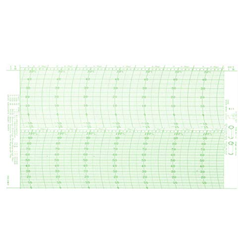 Bestselling Strip Chart Recorders & Accessories