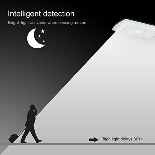 Solar Street Light, LESHP 8W LED Pathway Road Lights Waterproof Motion Sensor Light