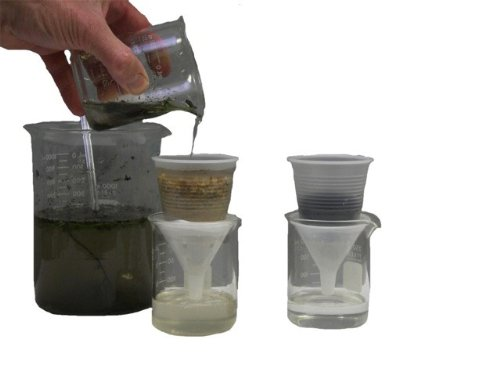 Innovating Science Water Treatment and Filtration Kit