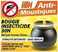 HBM Anti-Moustiques 001-re-bgi001Candela Anti Zanzare 30H