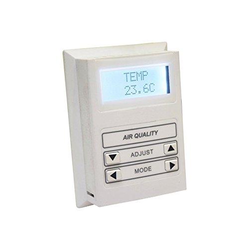 Ace VOC Meter by Instrukart