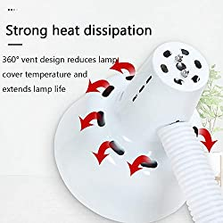 ACCDUER Red Light Therapy Lamp Red Near Infrared Led Light Therapy Device Full Body for Skin and Pain Relief