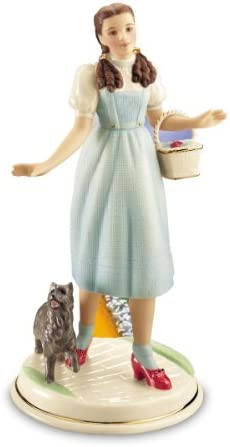 Lenox Wizard of Oz Dorothy