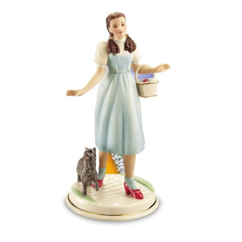 Lenox Wizard of Oz Dorothy