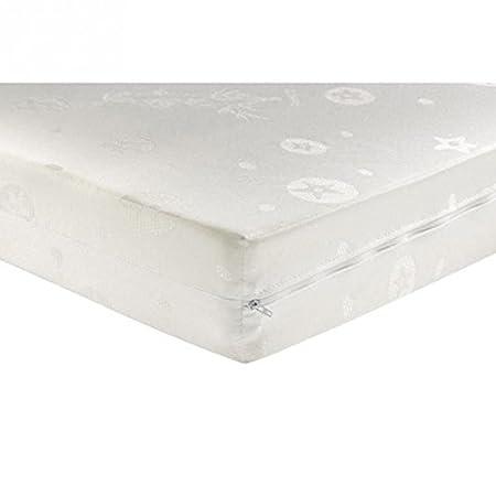 poyetmotte viscosa de bambú colchón, 1000 x 500 x 100 mm: Amazon.es: Bebé