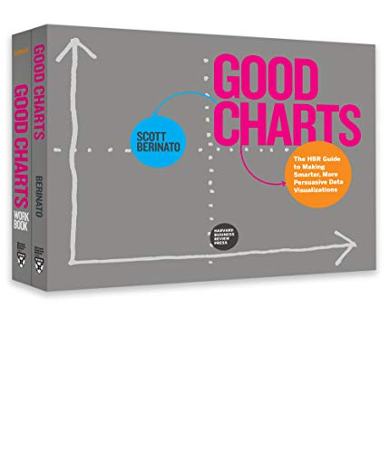 The Harvard Business Review Good Charts Collection: Tips, Tools, and Exercises for Creating Powerful Data - Making Charts