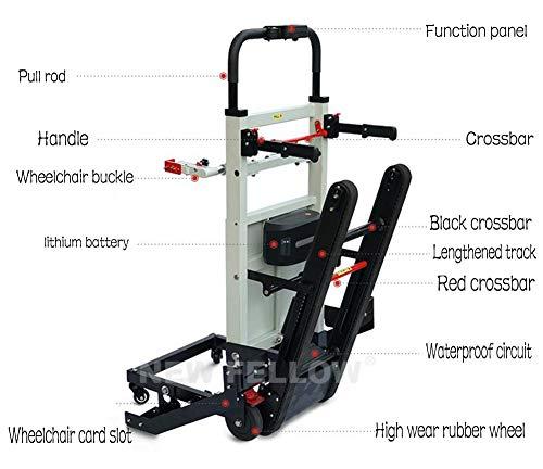 Amazon.com: TX – Escalera eléctrica para silla de ruedas ...