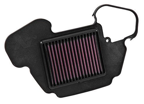 Honda Grom Accessories - 6