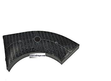 Aktivkohlefilter filter type dunstabzugshaube whirlpool ikea