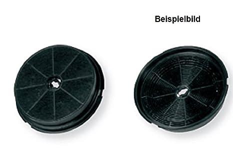 Die aktivkohlefilter set für umluftbetrieb kohlefilter filter