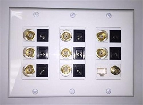 White Triple Gang Wall Plate 8- 2.1mm Power 8- BNC 1- RJ45 Cat5 1- Coax Certicable Security Wall Plate