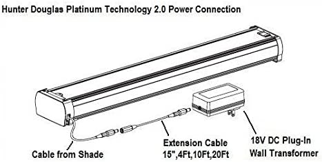HUNTER Douglas Platinum Technology 2.1 18V DC Plug-in Transformer