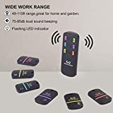 Key Finder,WOSPORTS Item Tracker Wireless RF Item