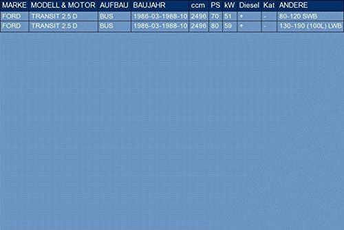 ETS-EXHAUST 50576 Silenziatore marmitta Centrale kit di montaggio pour TRANSIT 2.5 D BUS 70//80hp 1986-1988