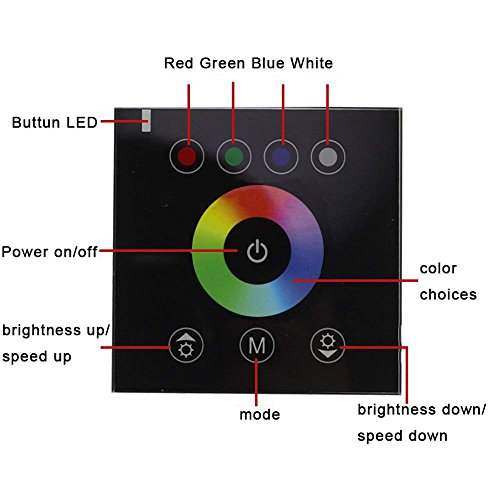RGBZONE RGB LED Dimmer Wall Switch,Wall- Mounted Origina - Import It All