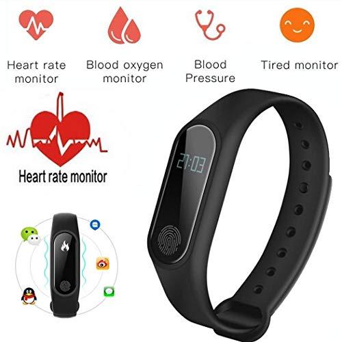 How to buy the best intelligence health bracelet m2?