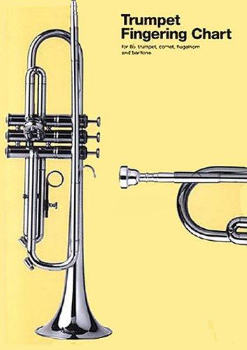 Trumpet Fingering Chart for B-Flat Trumpet, Cornet, Flugelhorn and Baritone