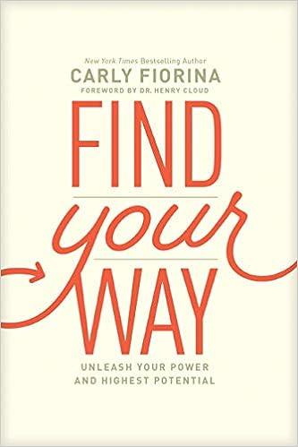 7 mejores libros de negocios- Find your way: unleash your power and highest potential