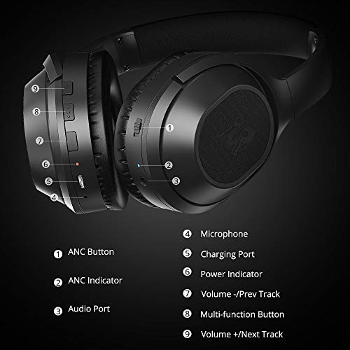 66d4a3b1981 Reviews Summary + Pros/Cons - Mijiaer Active Noise Cancelling Headphones  Bluetooth Headphones Wireless Headphones Over Ear with Mic Stereo ANC  Headphones 35 ...