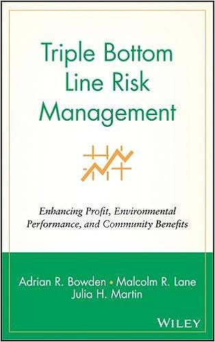 Download Triple Bottom Line Risk Management: Enhancing Profit Environmental Performance and Community Benefit PDF, azw (Kindle), ePub, doc, mobi