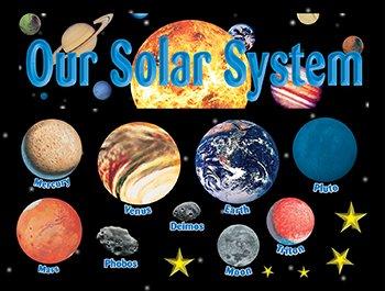 Bb Set Solar System - * SOLAR SYSTEM BB
