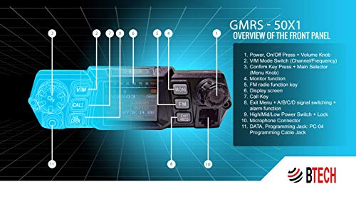 BTECH Mobile GMRS-50X1 50 Watt GMRS Two-Way Radio, GMRS Repeater Capable,  with Dual Band Scanning Receiver (136-174 99MHz (VHF) 400-520 99MHz (UHF))