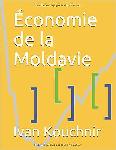Économie de la Moldavie