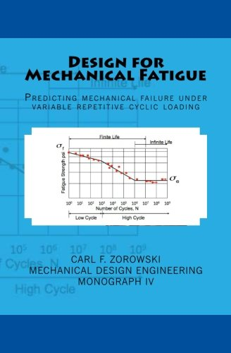 Design for Mechanical Fatigue: Predicting mechanical failure under variable repetitive cyclic loading