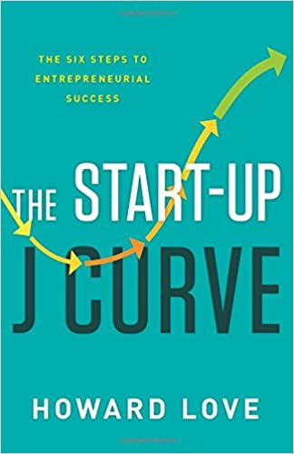 The StartUp J Curve The Six Steps To Entrepreneurial Success