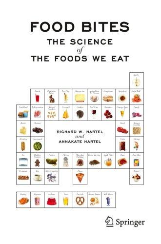 Food Bites (Pb)