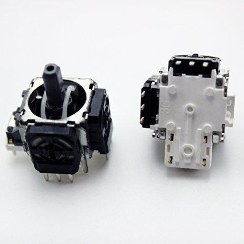 axis module - 8