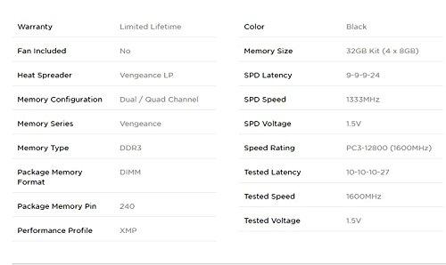 Corsair CML32GX3M4A1600C10 Vengeance LP 32GB (4x8GB) DDR3 1600 MHZ (PC3 12800) Desktop Memory 1.5V by Corsair (Image #1)
