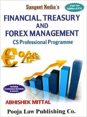 Treasury forex management форум о форексе и советниках