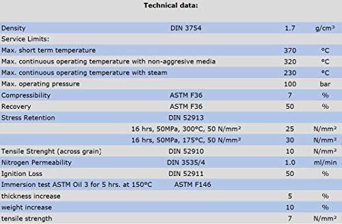 100 Piezas 1 Especial Fibras De Aramida Kevlar/® Junta Plana Arandela Sello Tipo 370 Adecuado Para Extremadamente Altas Temperaturas Aceites Combustibles Gas Hasta 370/°C 30 x 21 x 2 mm