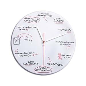 DCI Science Quiz Wall Clock