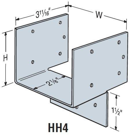 20 Pack Simpson Strong Tie HH4 4x Header Hanger