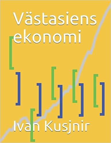 Västasiens ekonomi