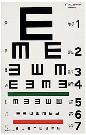 DUKAL 3064 Tech-Med iluminado ojo gráfico, Tumbling e, 20 de ...