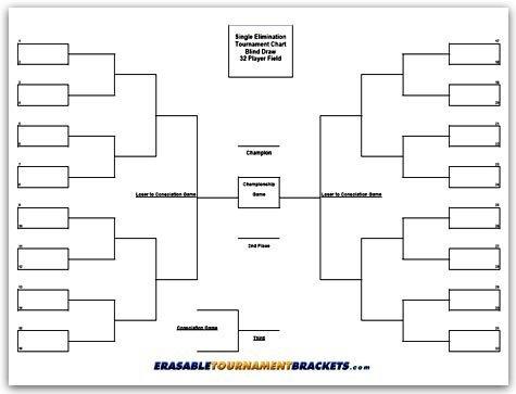 最新発見 zieglerworld B07D13NLZ7 32チーム消去可能ブラインドDraw Single Elimination Single Elimination Tournamentブラケットチャート+消去可能ペン B07D13NLZ7, 生まれのブランドで:9e27ebcc --- irlandskayaliteratura.org