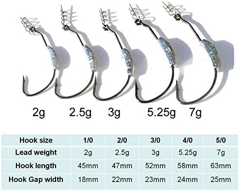 Z/&S Pack of 20pcs Weighted Twistlock Hooks with Centering Pin Black Chrome Swimbait Hooks Saltwater Hooks Single Size Weighted Hooks Packed in OPP Bag